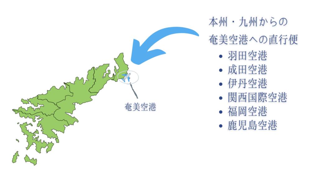 奄美大島への行き方は?アクセス方法は飛行機かフェリー